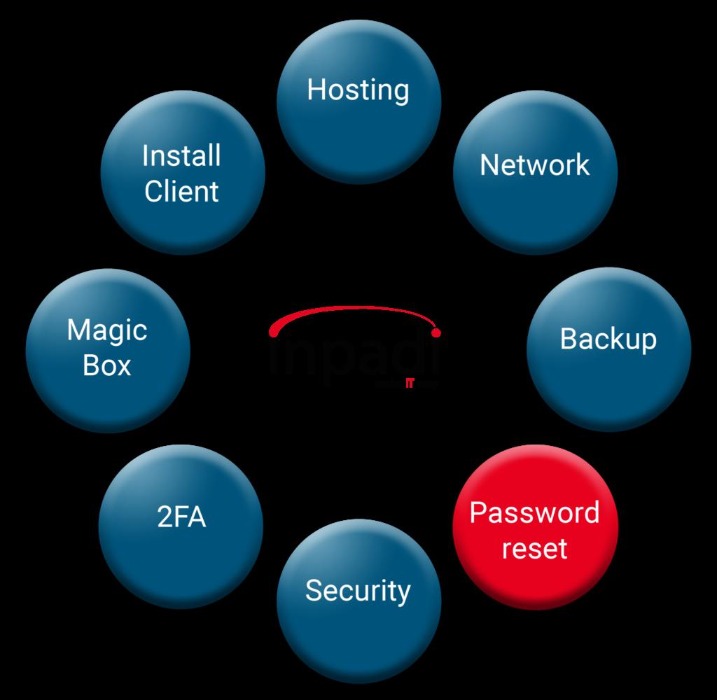 Model med services password 1024x1000 - Password-reset